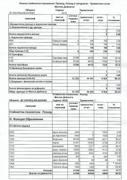 Бюджет 3