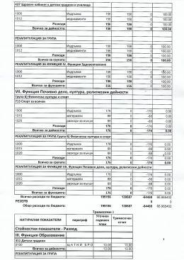 Бюджет 5