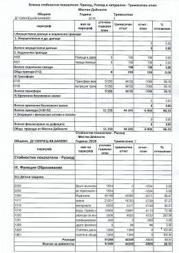 Бюджет - Изображение 7