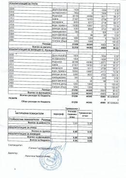 Бюджет - Изображение 8
